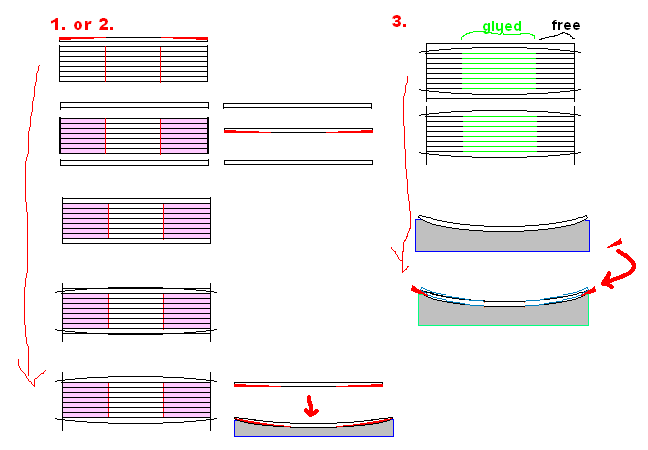 channels from flat table.PNG
