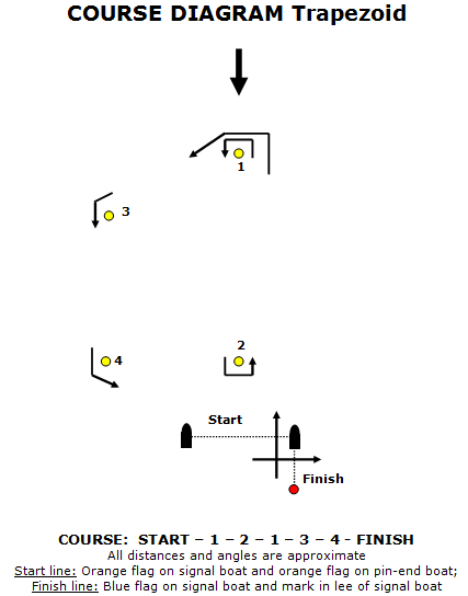 course diagram trap.png
