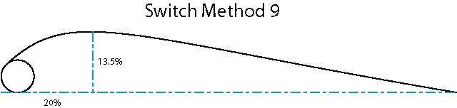 Method-Profile.jpg