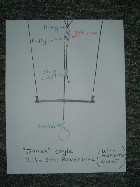 5th- James style 2 to 1 adjuster.JPG