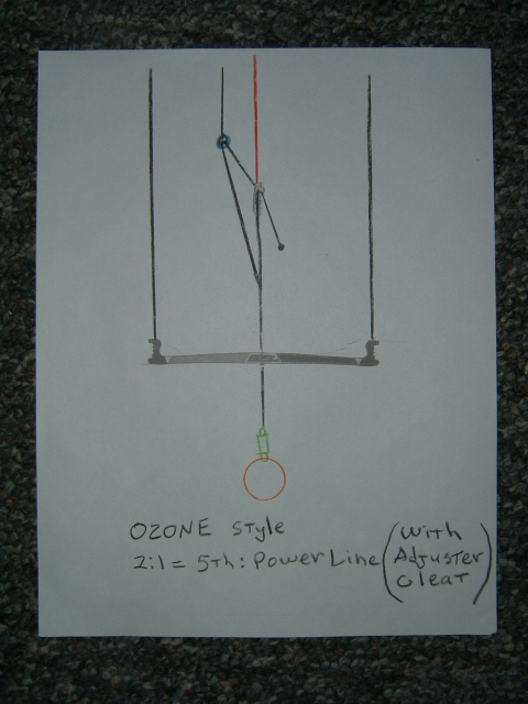 kf Ozone style 5th basic design.JPG