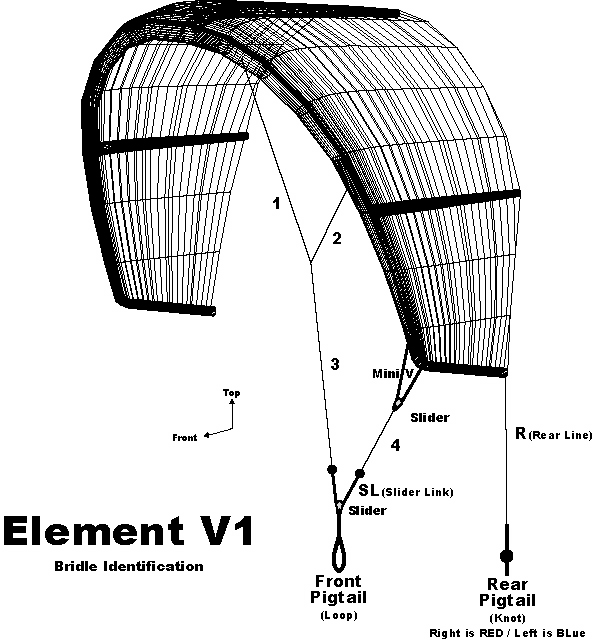 Element-Bridle-ID.jpg