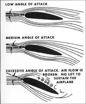 Angle Of Attack.jpg