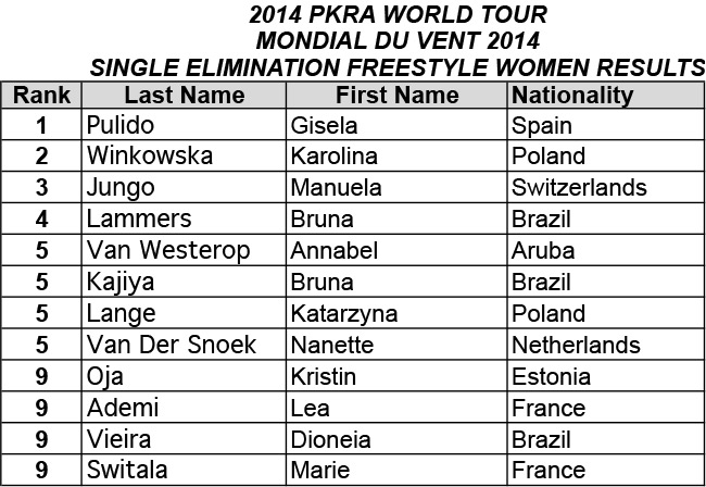 Leucate-2014-Single-Elimination-Results-Women-1.jpg