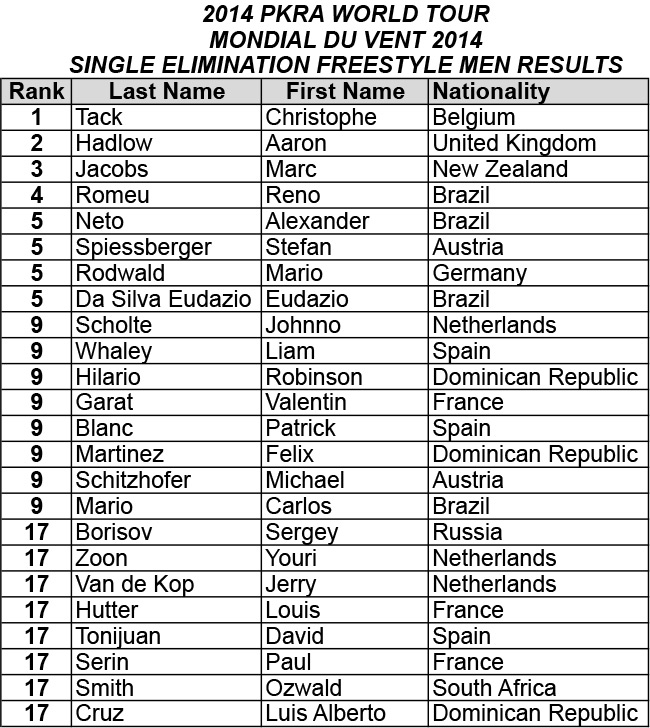 Leucate-2014-Single-Elimination-Results-Men.jpg