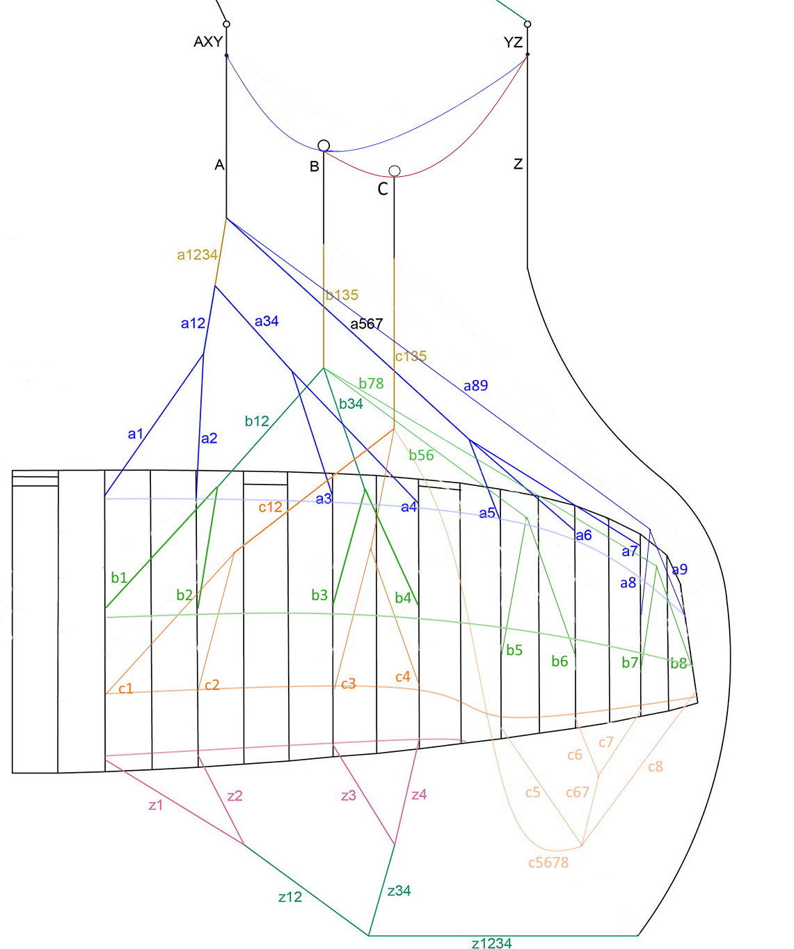 pash_a15_lineplan_mod_BackweightedMixer_tensionlines.png