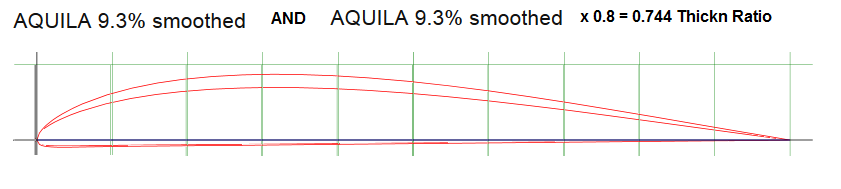 Aquila9.3 and 7.4  smoothed.png